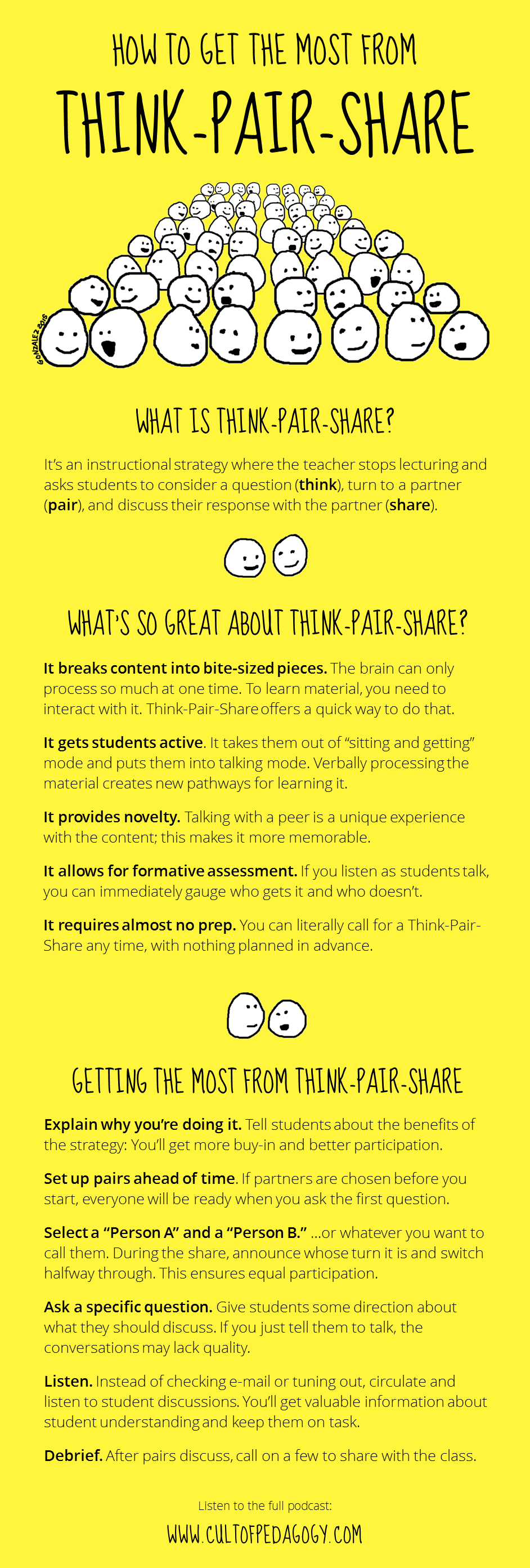 How-to-Get-the-Most-From-Think-–-Pair-–-Share-Infographic