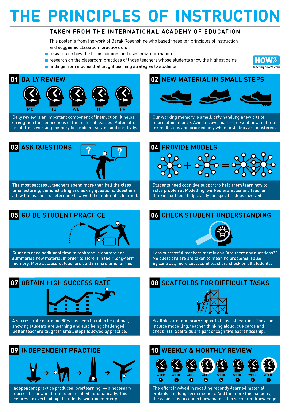 The-Principles-of-Instruction-Infographic