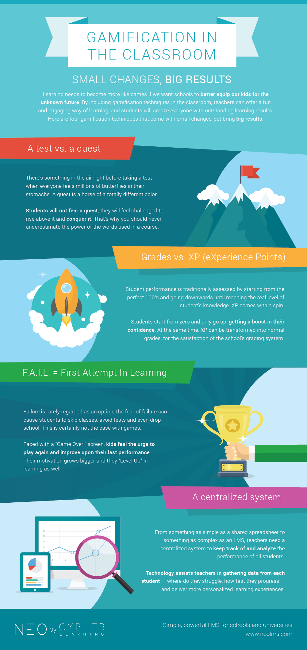 gamification-in-the-classroom