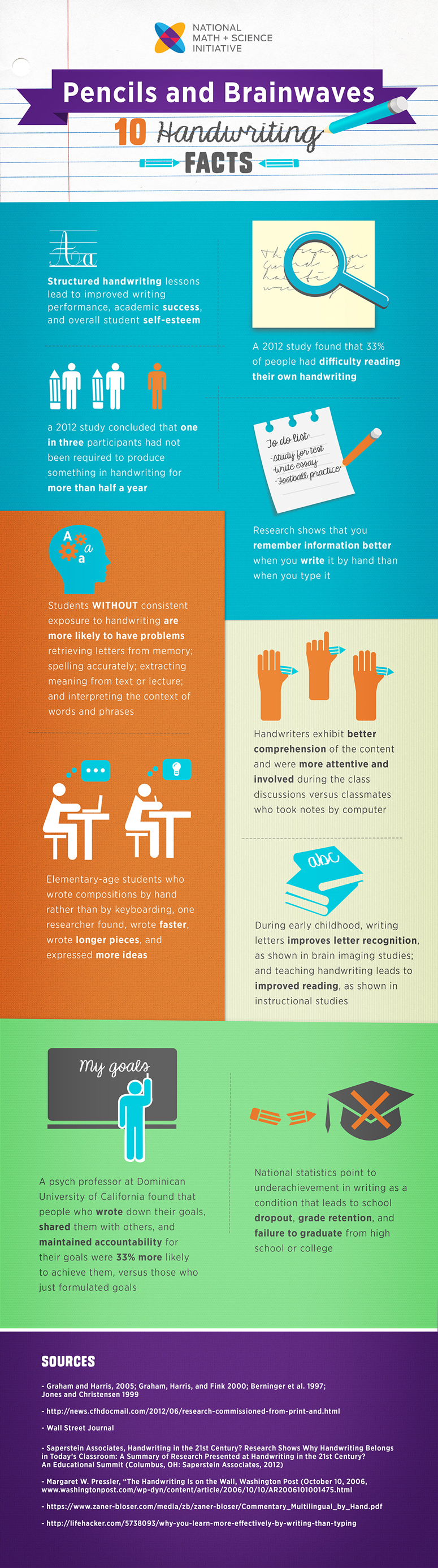 Why-Handwriting-is-Important-for-Learning-Infographic